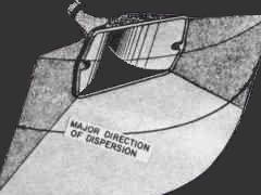 Horn dispersion 2
