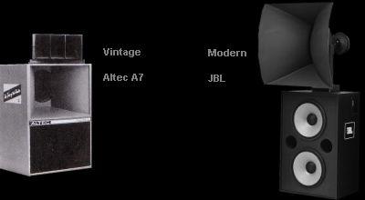 Cinema horn speakers
